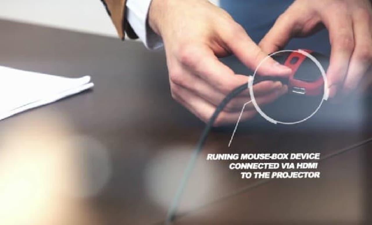 micro HDMI ケーブルでプロジェクターに接続すれば