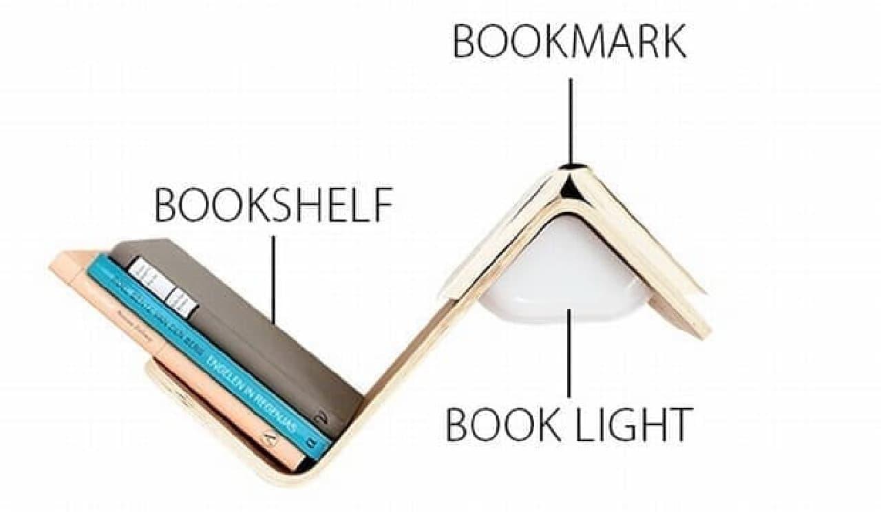 """""""谷""""の部分が本棚で、""""山""""がブックマーク"""