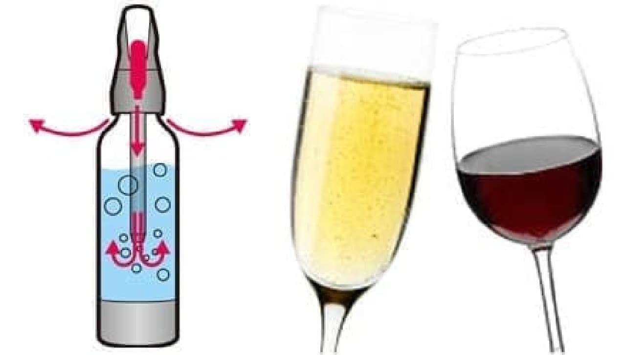 水以外の飲み物も直接炭酸にできる(出典:グリーンハウス Web サイト)
