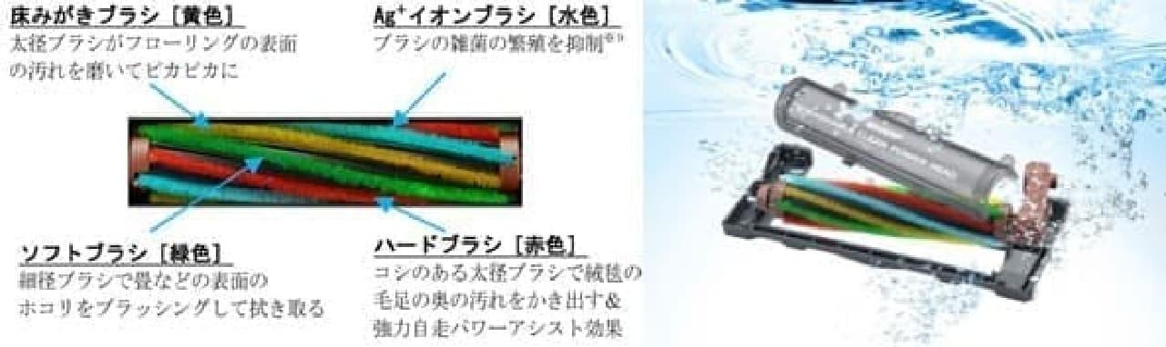 4種のファイバーによる「床みがきブラシ」は、水洗いも可能