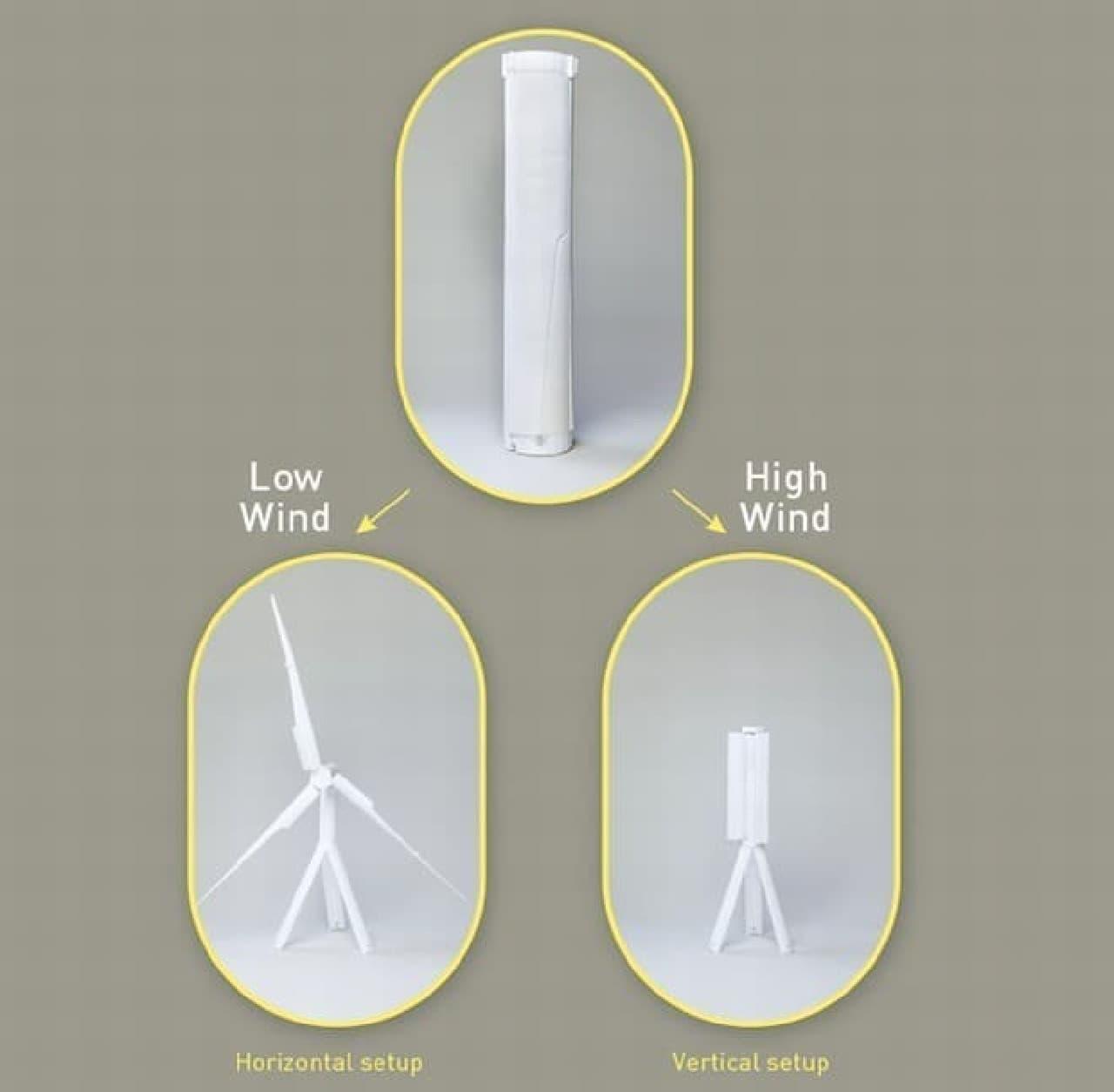 風が弱いときの水平設定(左)と、強いときの垂直設定(右)