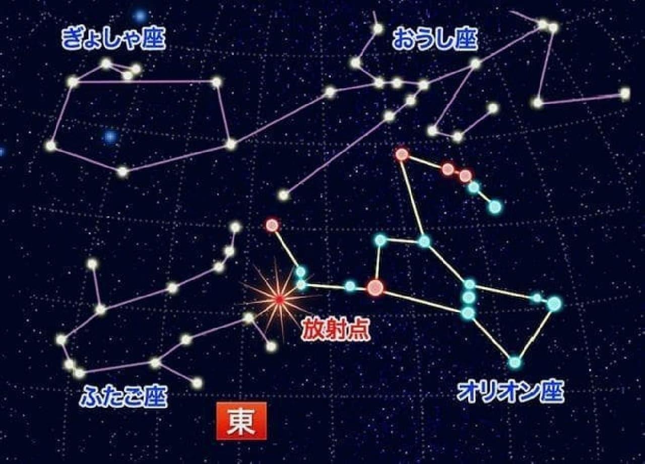 オリオン座流星群放射点(画像はウェザーニューズのWebサイトから)