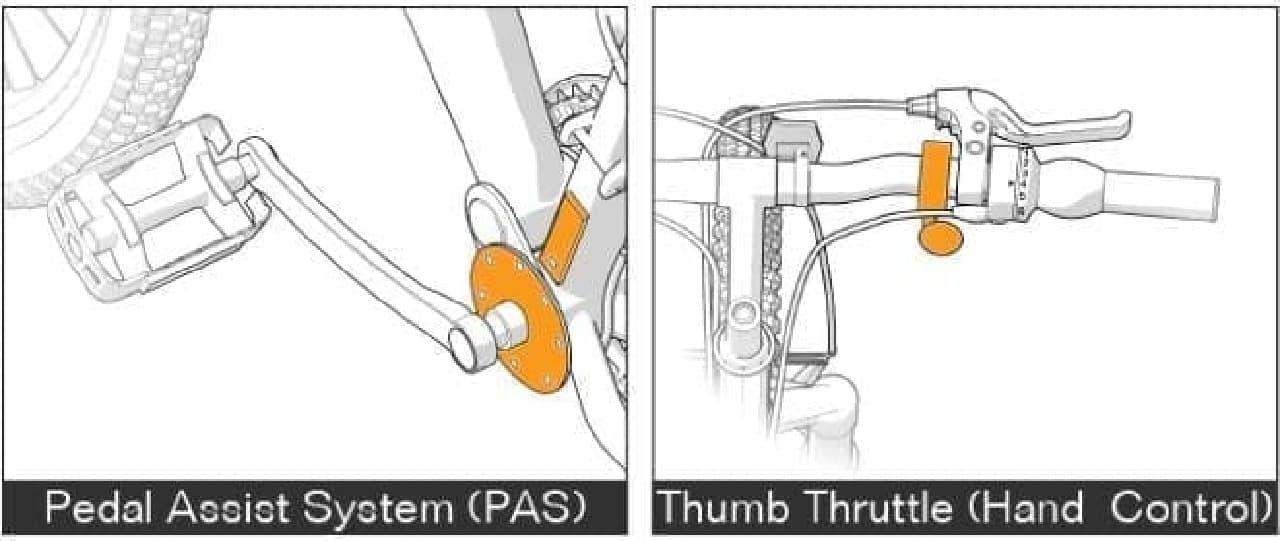 クランクにセンサー、ハンドルに電源スイッチを取り付けるだけ