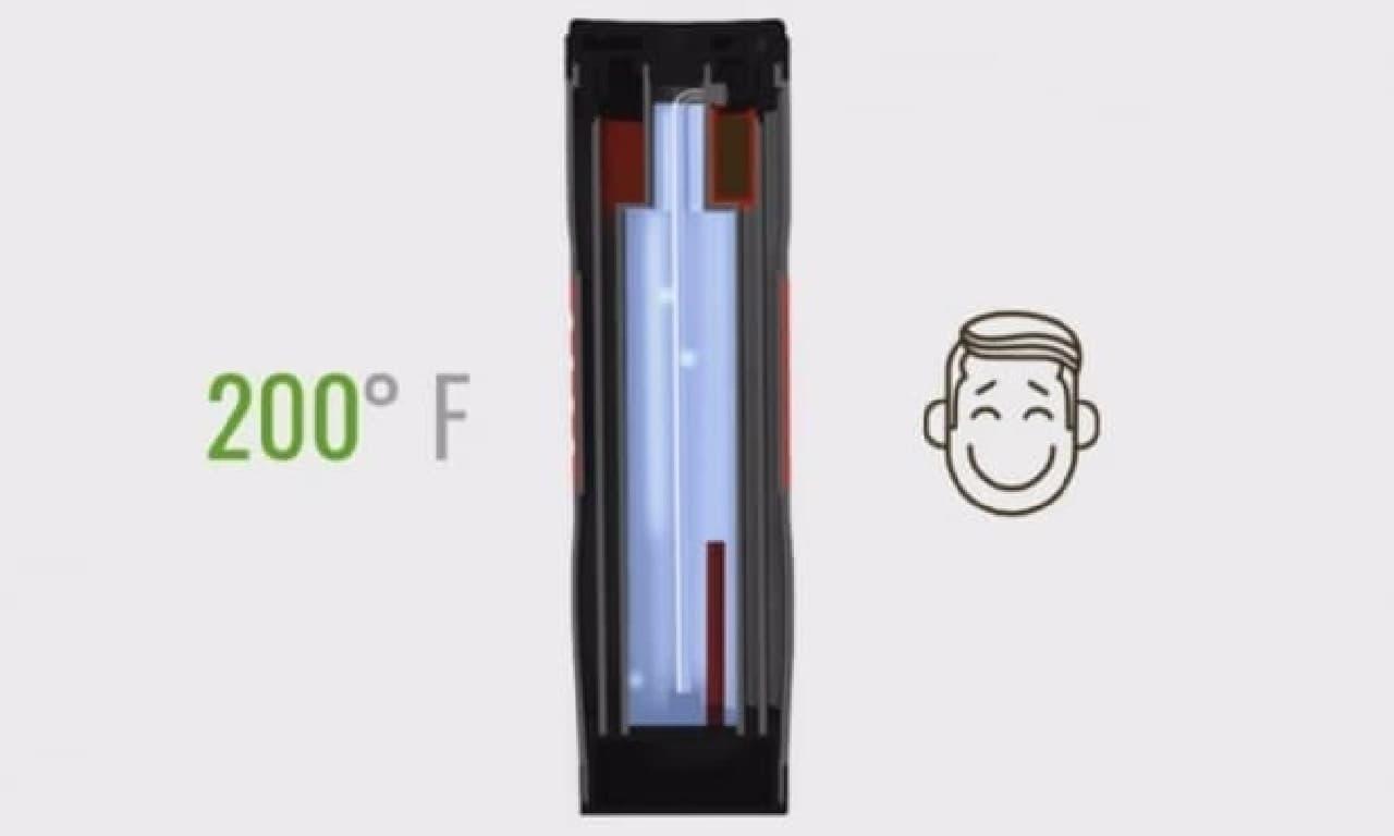 ボトル下のヒーターにより水の温度が摂氏約93度(華氏200度)にまで上昇  蒸発を始め、その圧力で水面が押し下げられて