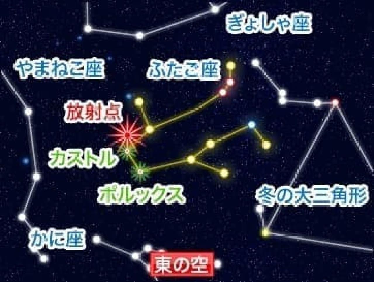 「ふたご座流星群」放射点  (画像はウェザーニューズ特設サイト「ふたご座流星群2015」から)