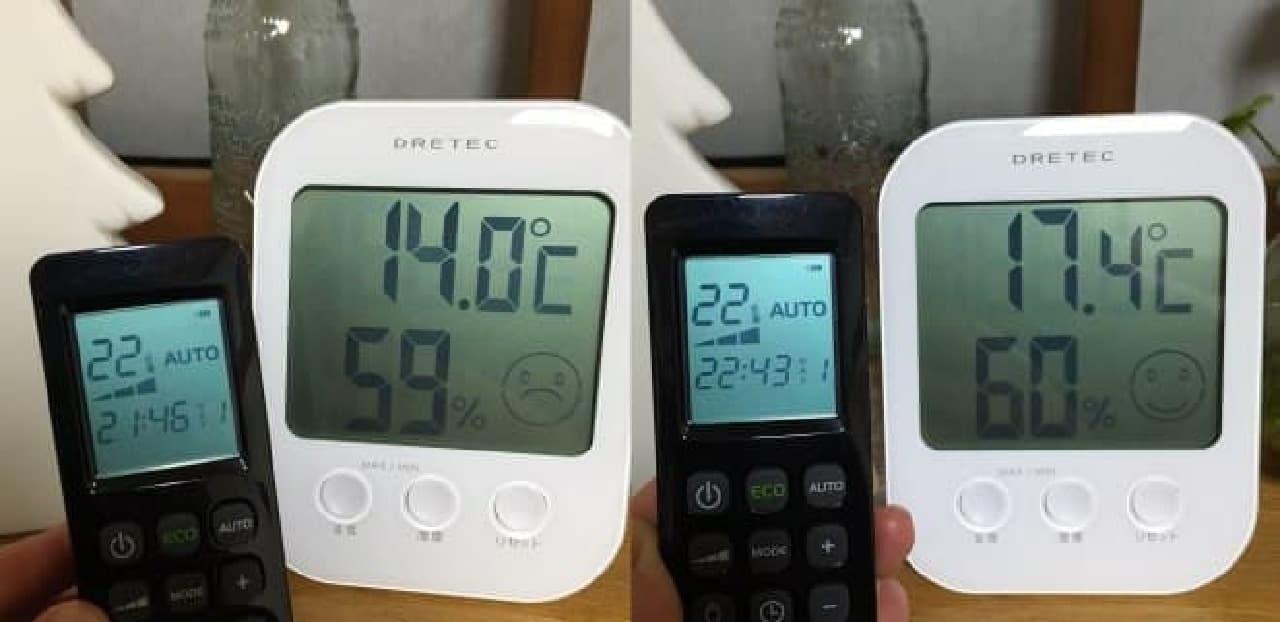 和室6畳で室温を22度に設定、1時間後の変化  (※スピードは住環境によって異なる)