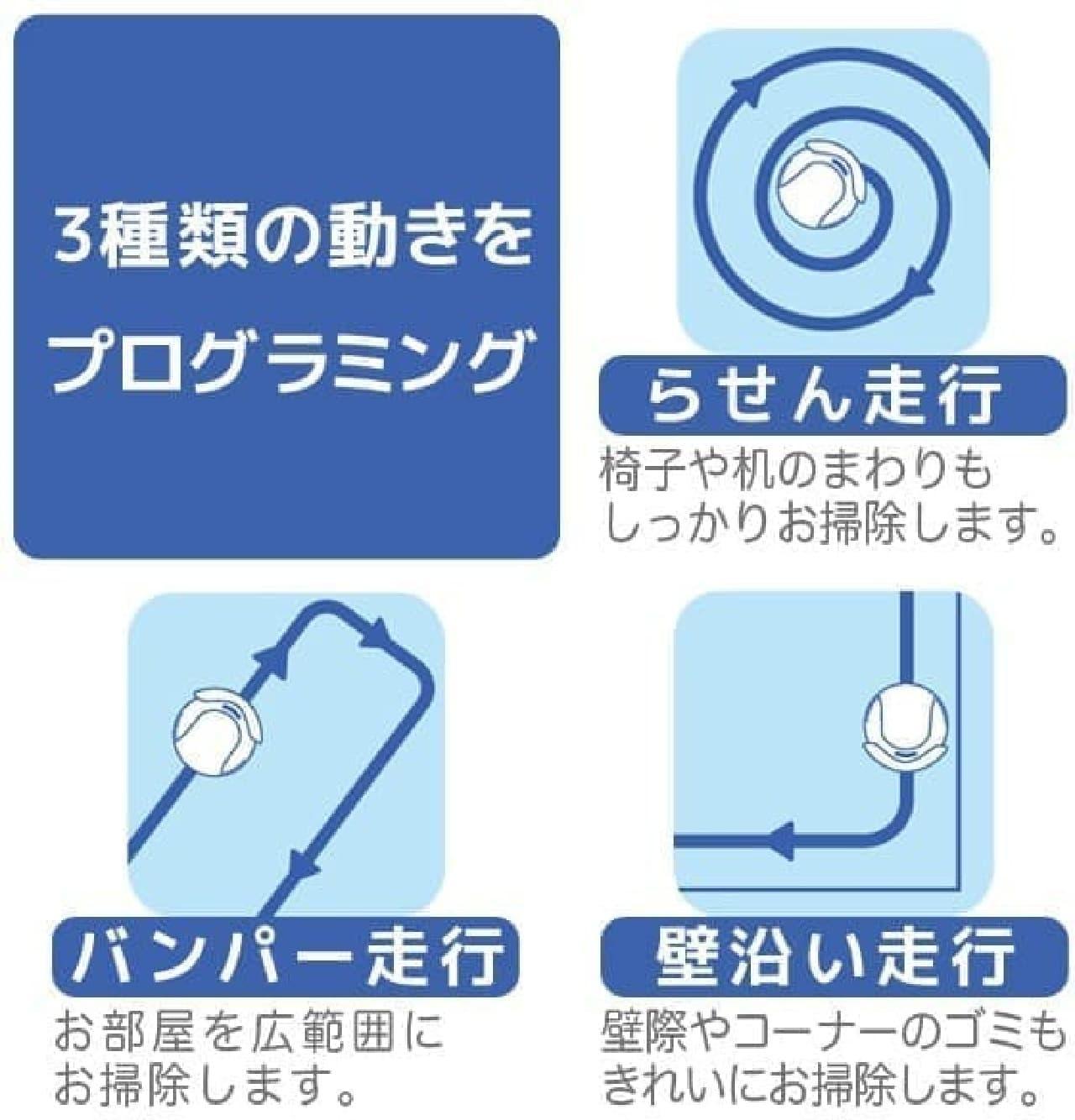 3種類の動きをプログラミング  部屋内をまんべんなく掃除してくれる