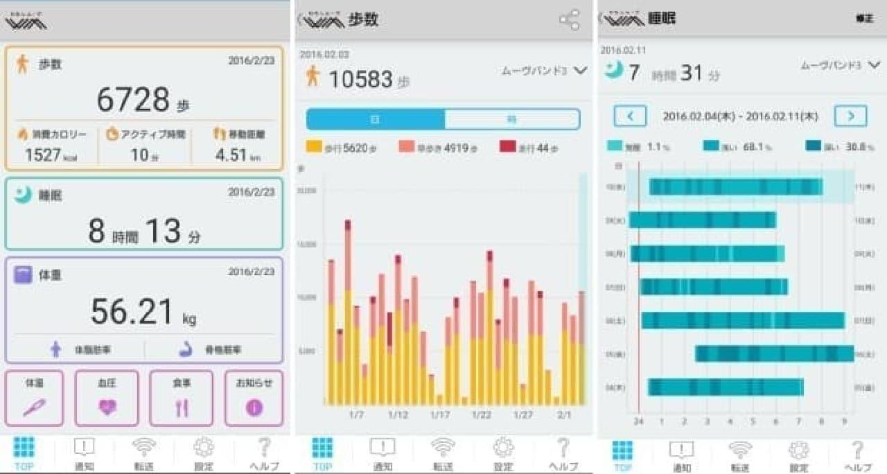 スマートフォンでデータをグラフ化できる