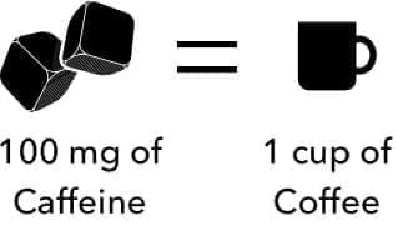 カフェイン摂取量をコントロールできる!