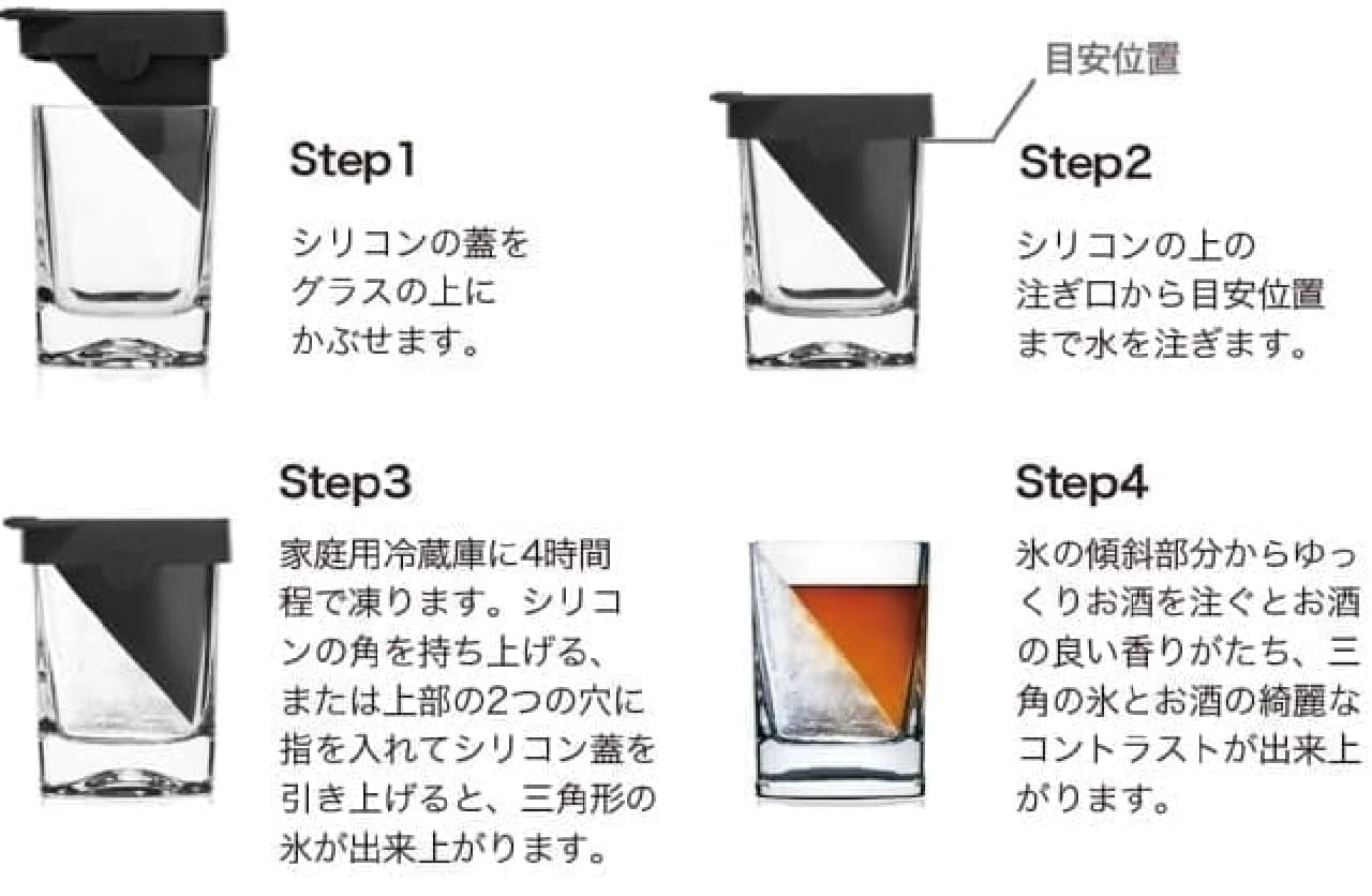 「WHISKEY WEDGE」の使い方