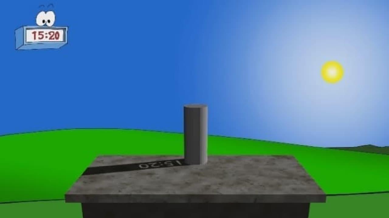 太陽の位置・高さが変われば、表示もそれにあわせて変化する