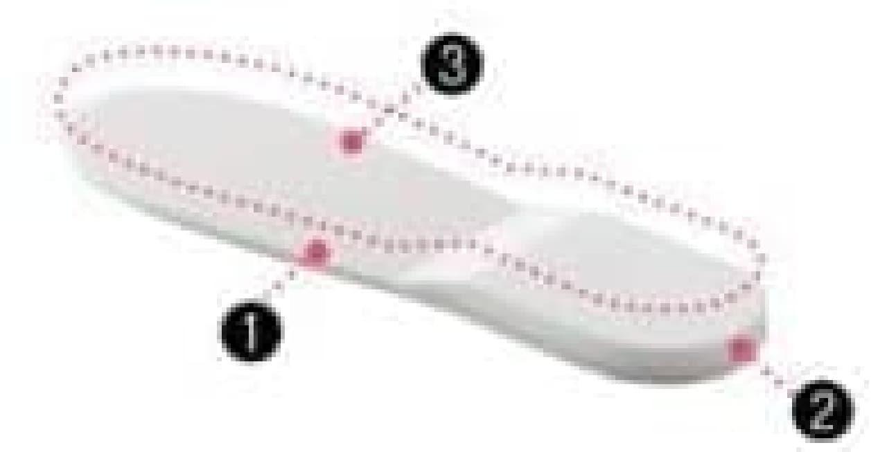 猫足を実現する3つのポイント