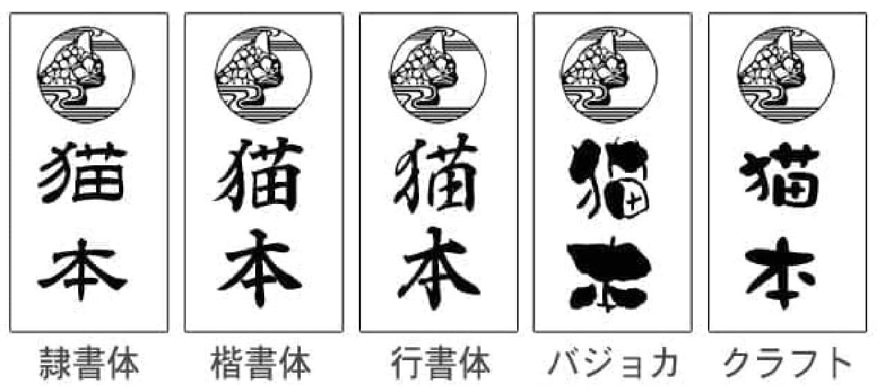 書体は5種類
