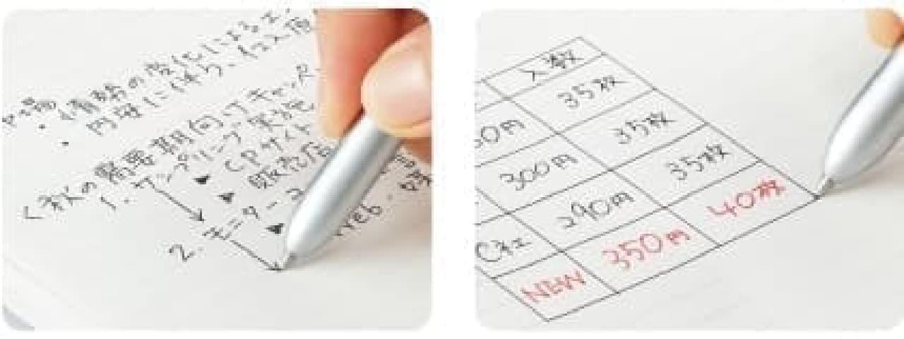 文頭を揃えたり、表を書いたりしやすいドット入り罫線