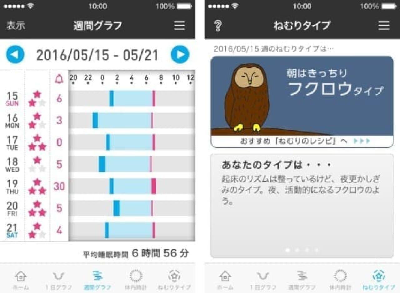 データをアプリに転送し、毎週の睡眠状況を分析できる