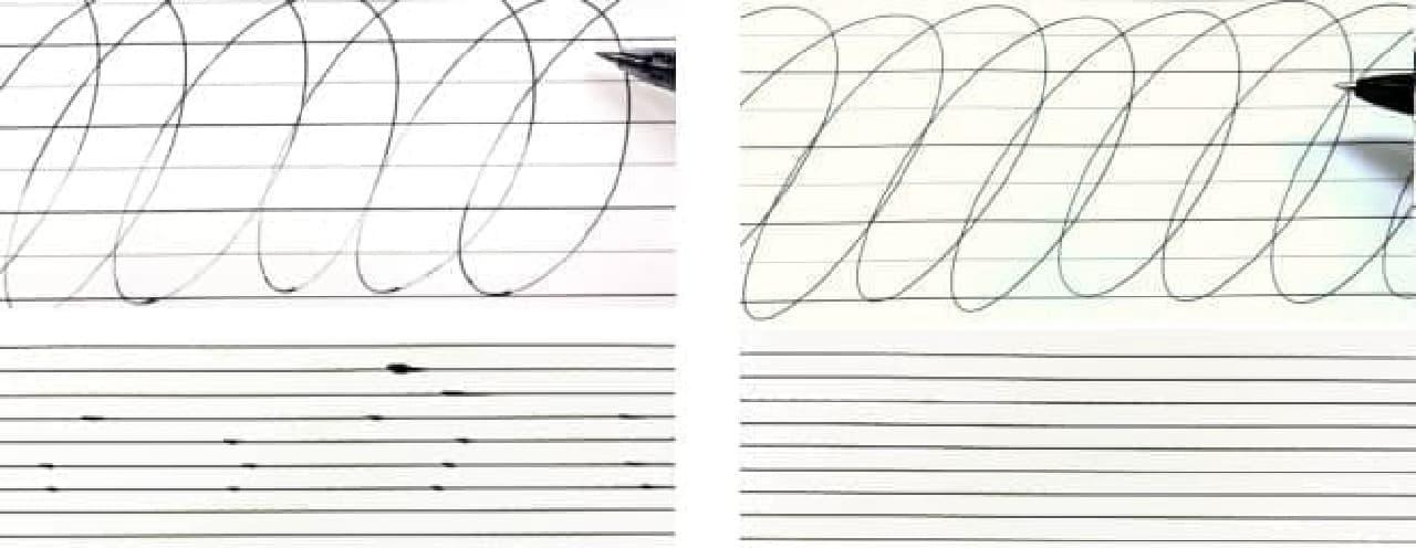 速書きした時の比較  (左)従来品、(右)ユニボール シグノ 307