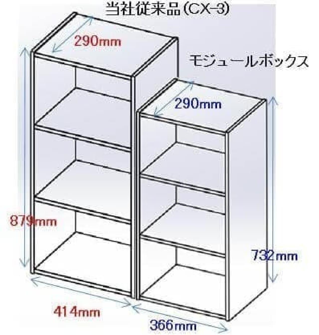 アイリスオーヤマカラーボックスのサイズ比較