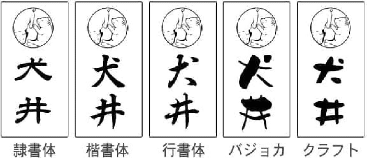 「いぬもん表札」で選択可能な全5種の書体