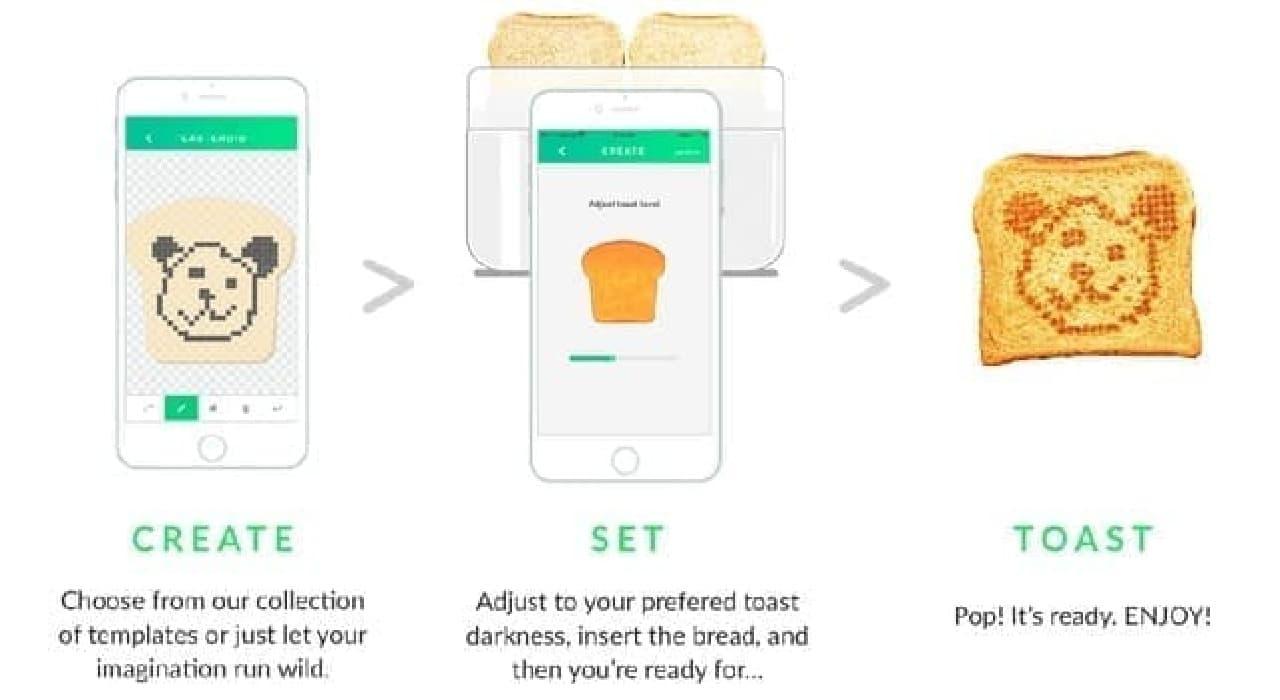 スマートフォンアプリでコントロールするトースター「Toasteroid(トースターロイド)」