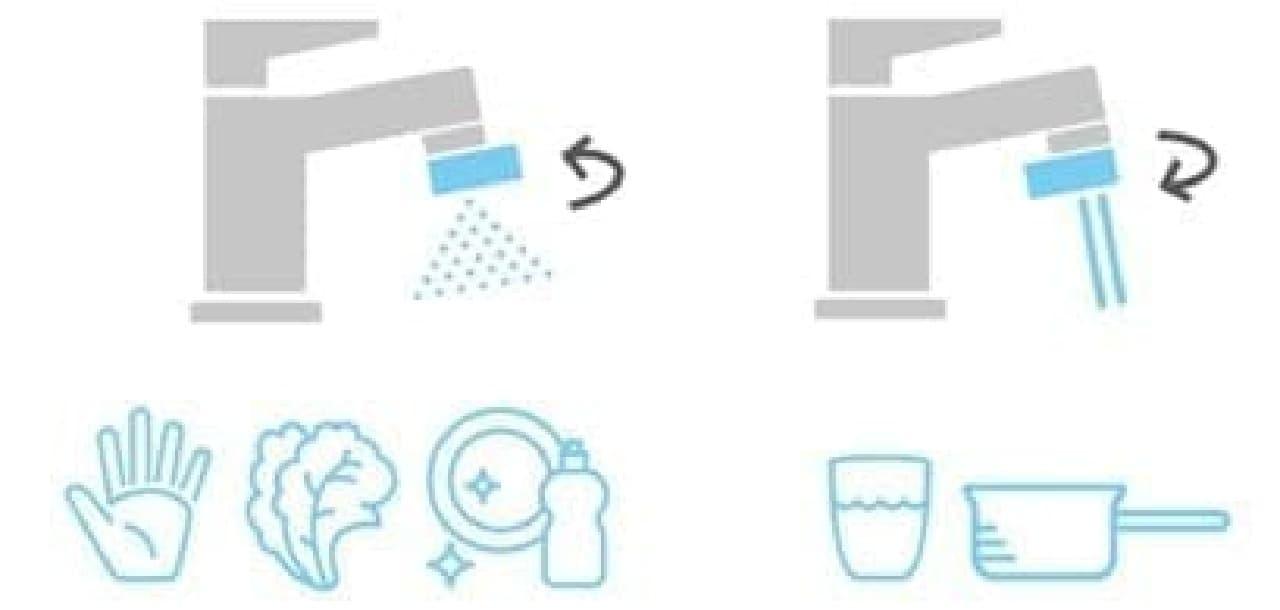 水の使用量を最大98%減らせる「Altered:Nozzle」