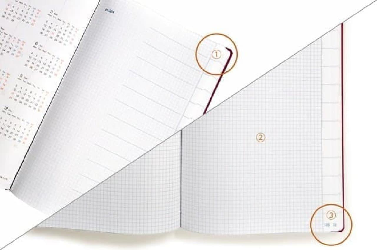 コクヨ「Drawing Diary(ドローイングダイアリー)2017」