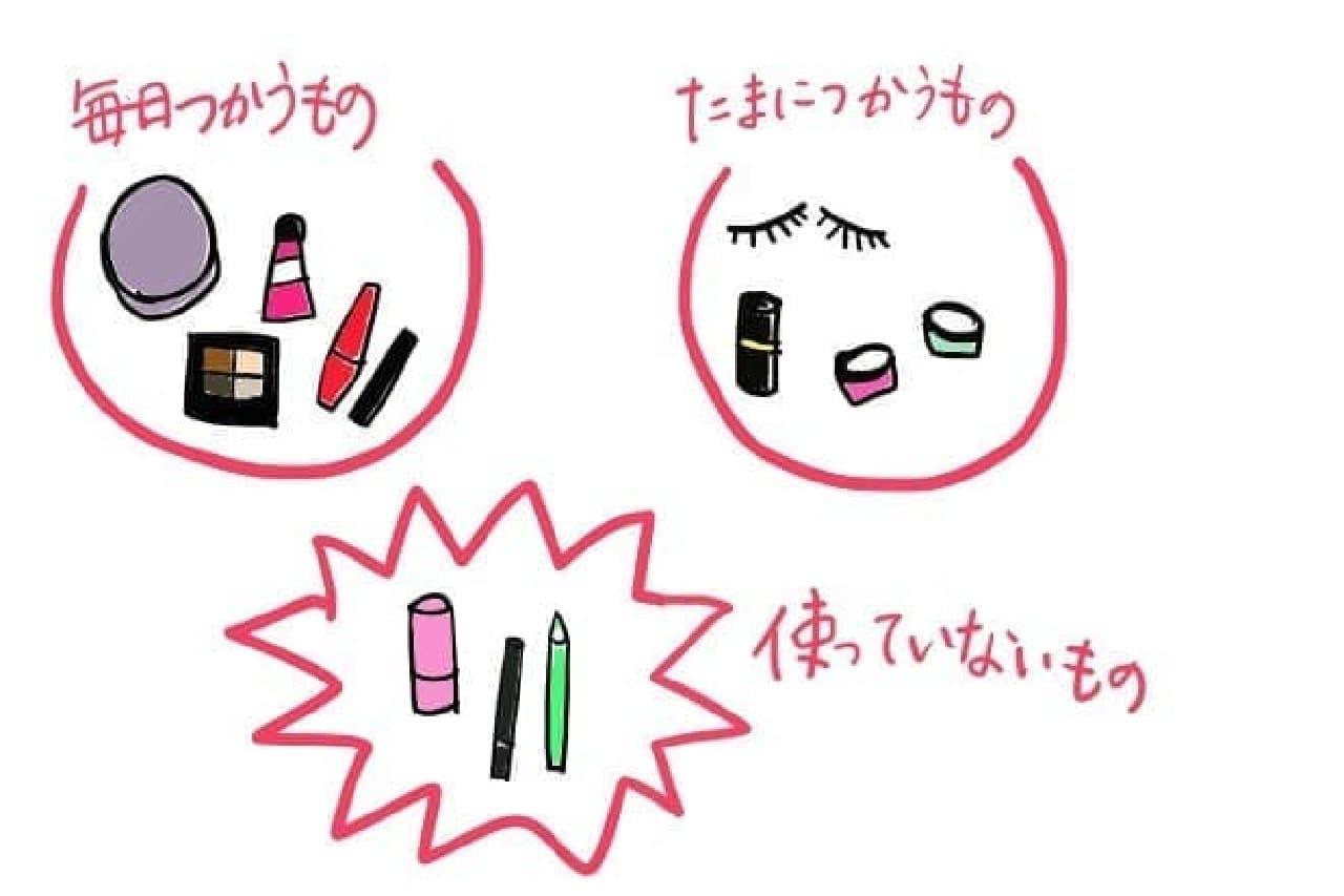 化粧品のお片づけ