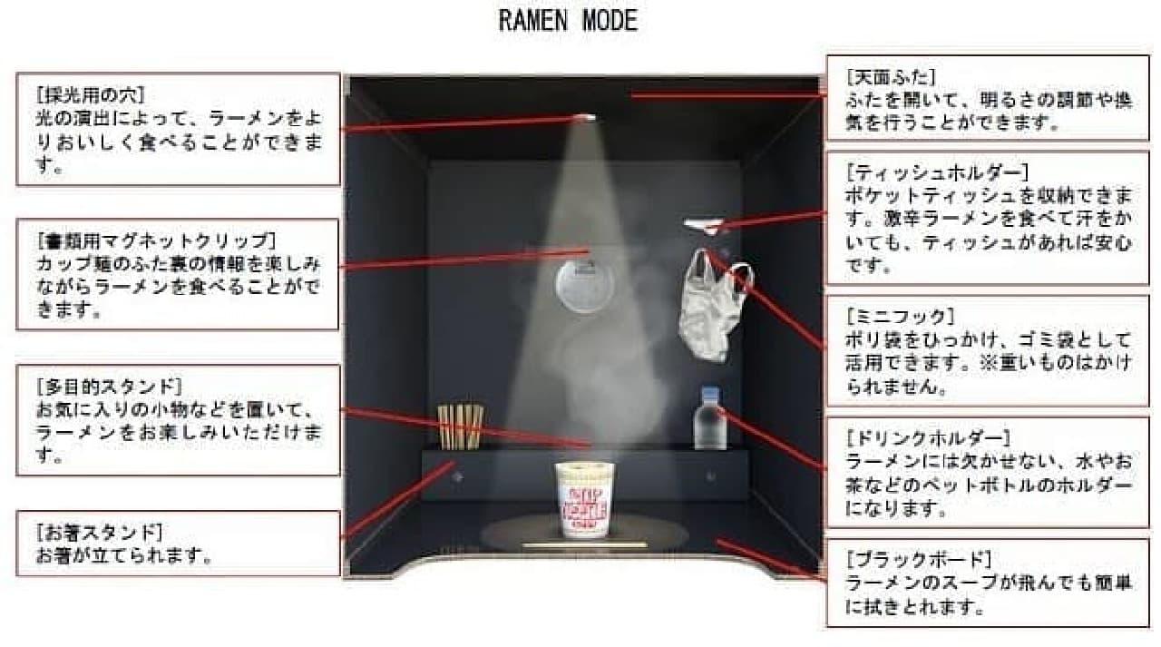 段ボール製ワーキングボックス「RAMAD WORKER(ラマドワーカー)」