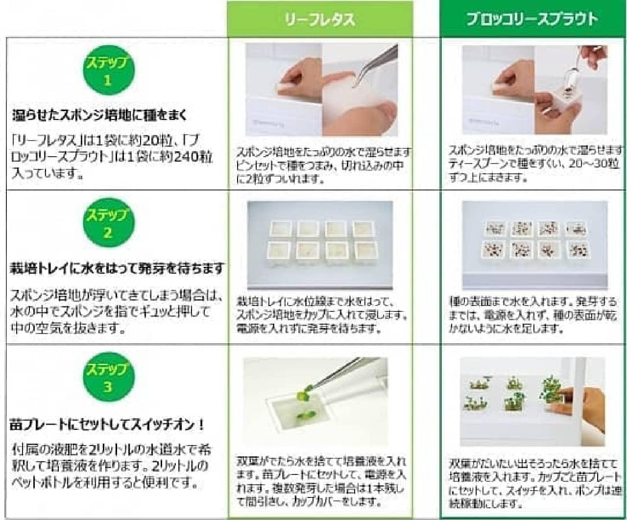 デアゴスティーニ「LEDプランター グリンテリア 水耕栽培用」