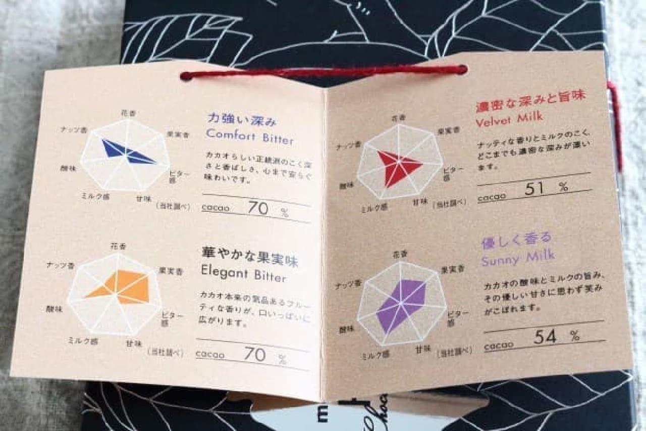 meiji THE Chocolate セレクションギフトBOX