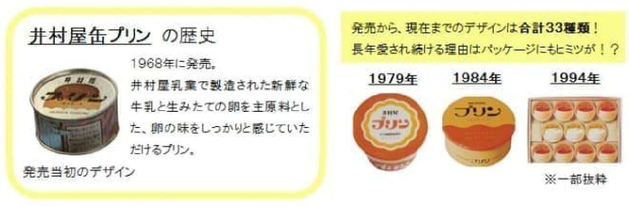 井村屋昔ながらの缶プリン