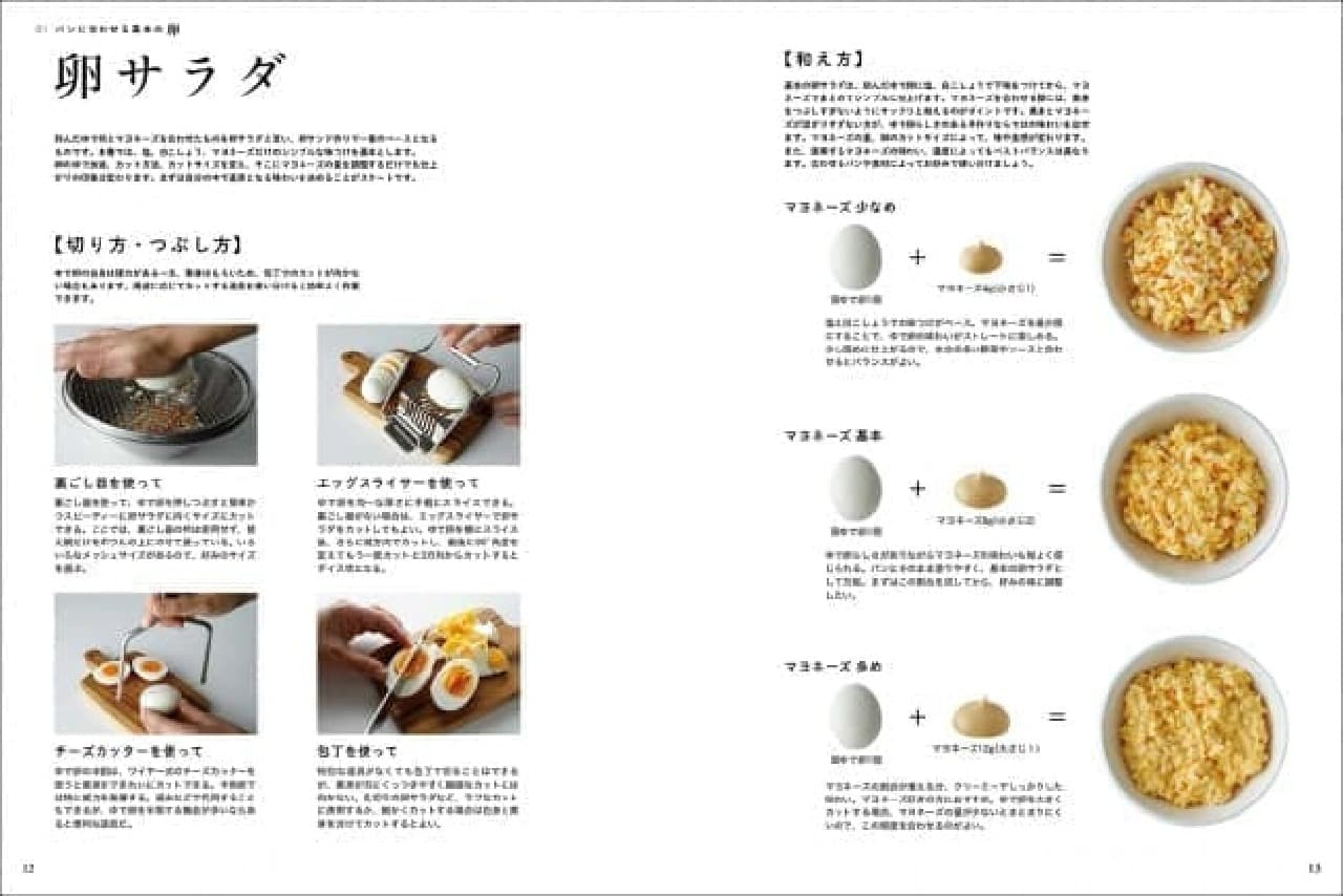 卵とパンの組み立て方