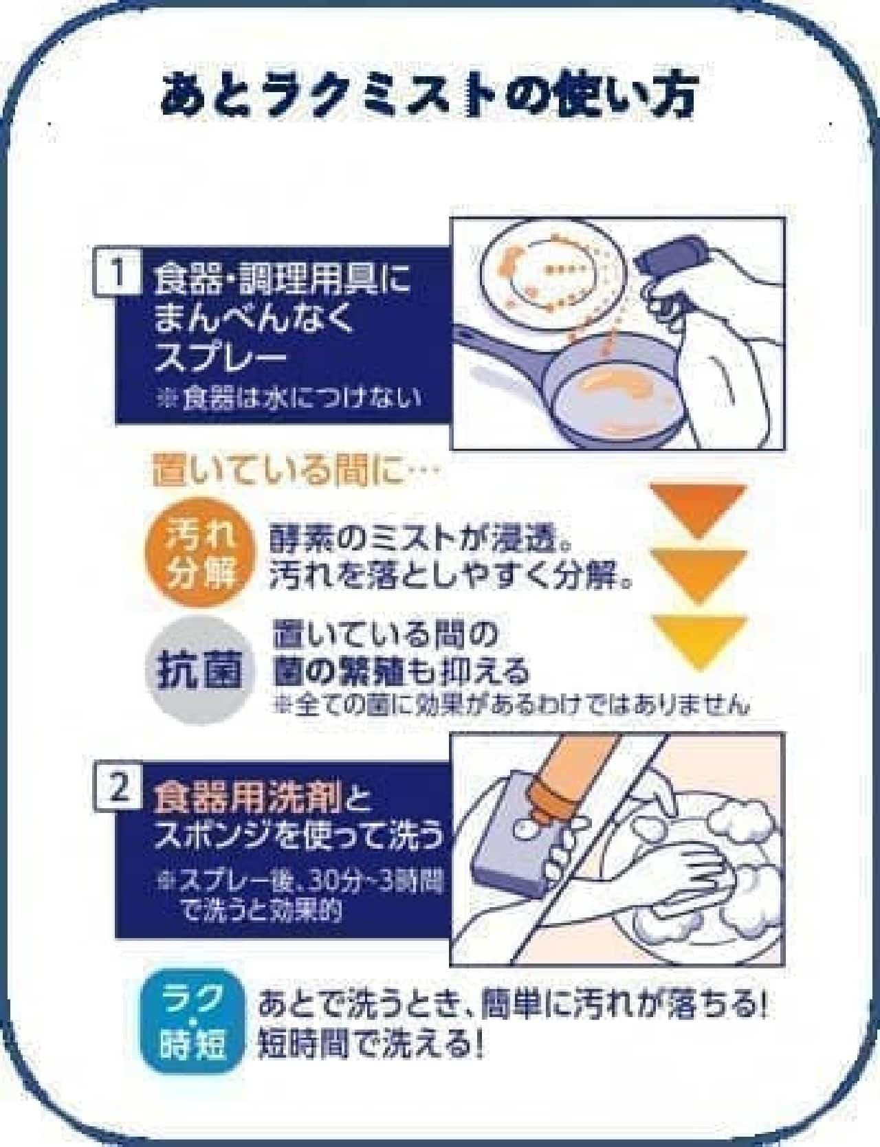 食器用洗剤「キュキュット あとラクミスト」