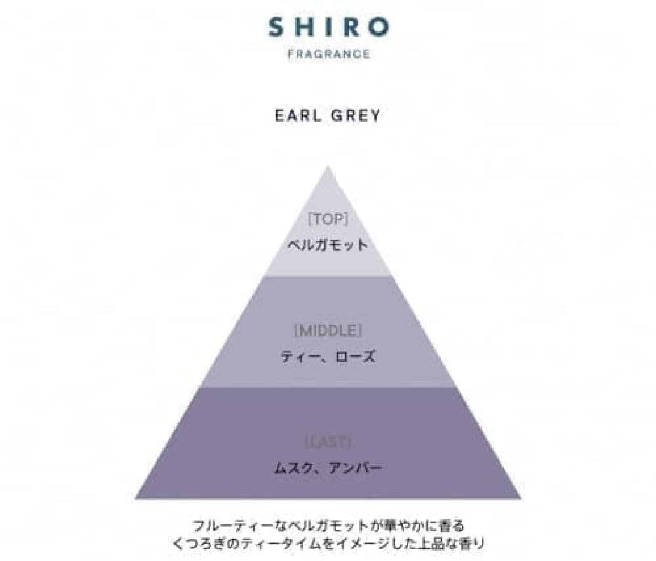 SHIRO「アールグレイ オードパルファン」