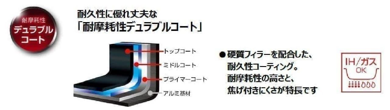 サーモスのフライパンがリニューアルで軽量化 -- 握りやすく洗いやすい設計