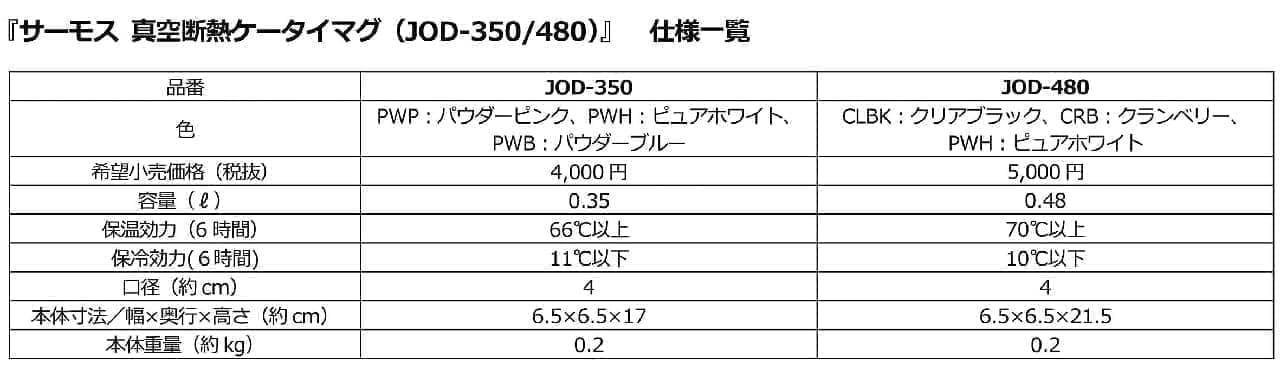 サーモス 真空断熱ケータイマグ(JOD-350/480)