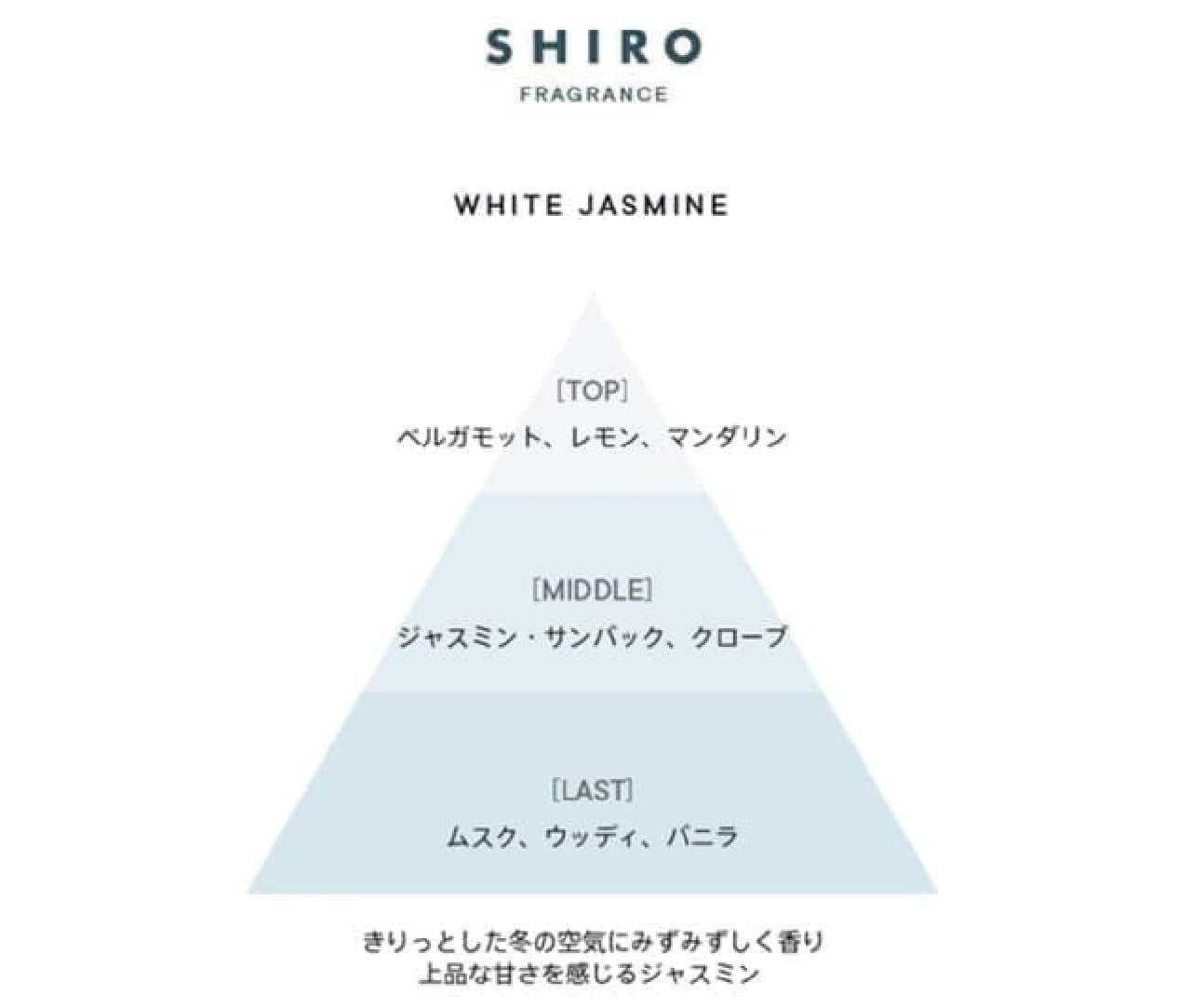 SHIROホワイトジャスミン