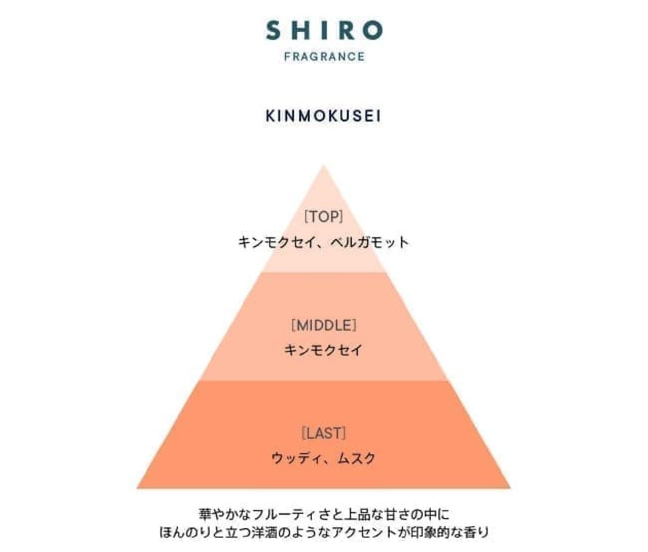 SHIRO「キンモクセイ オードパルファン」