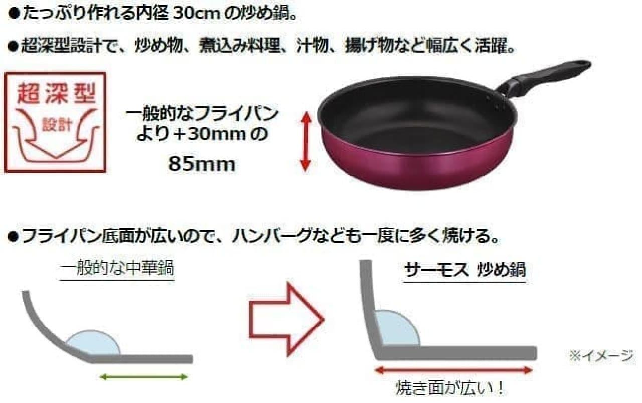 サーモスの炒め鍋