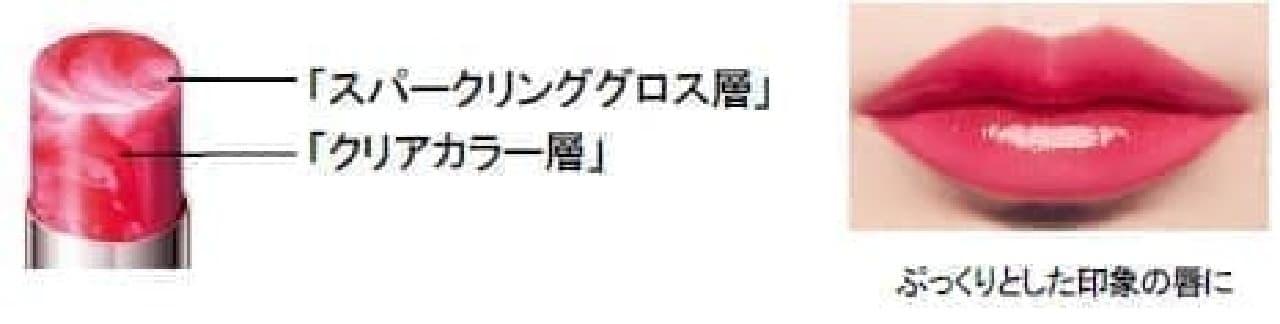 「マキアージュ ドラマティックルージュEX」限定スパークリングフルーツカラー