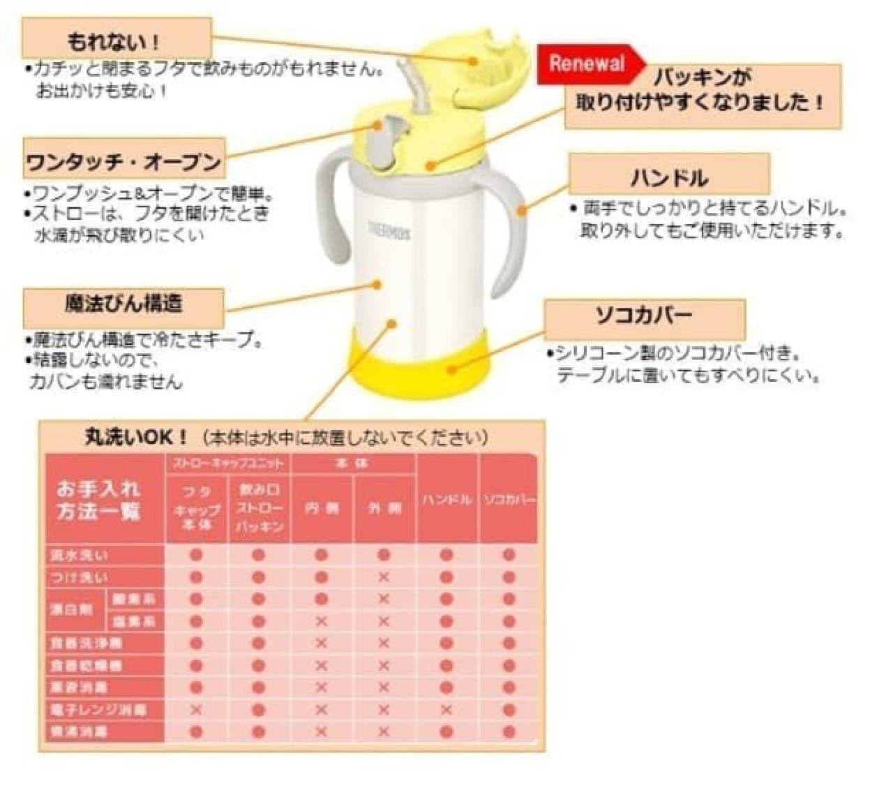 「サーモス まほうびんのベビーストローマグ」リニューアル -- 可愛いパステルカラー3種
