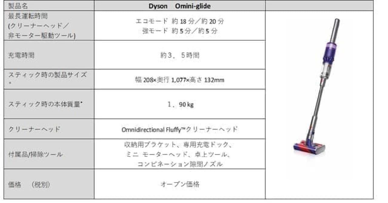 家具下もスムーズ!ダイソン新製品「Dyson Omni-glide」全方向駆動コードレスクリーナー