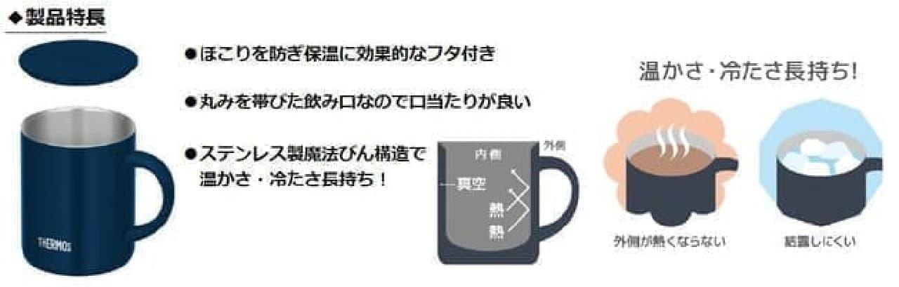 「サーモス 真空断熱マグカップ(JDGシリーズ)」新サイズ・カラー -- ホコリ除け&保温できるフタ付きマグカップ