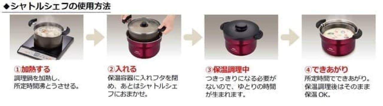 「サーモス 真空保温調理器シャトルシェフ」新カラーに -- 余熱で煮込む省エネ調理器