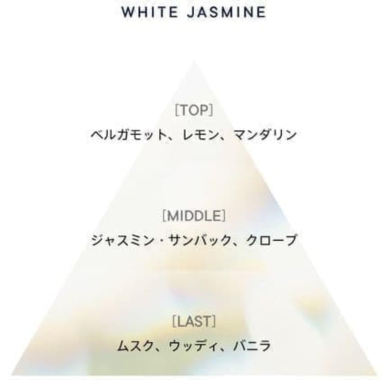 SHIRO「ホワイトジャスミン」