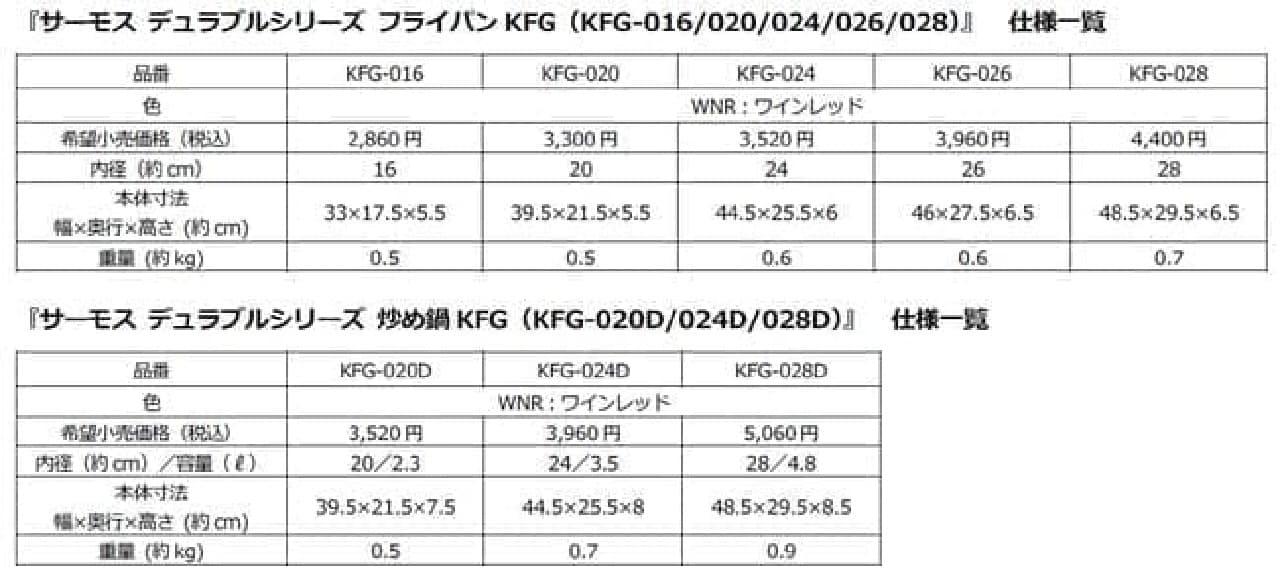 サーモス デュラブルシリーズ 炒め鍋KFG