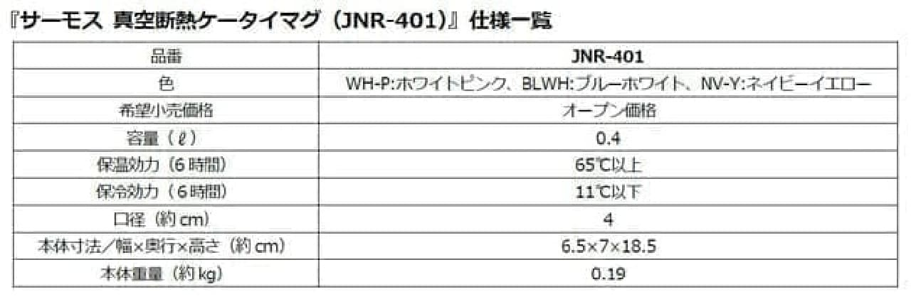 「サーモス 真空断熱ケータイマグ(JNR-401)」発売 -- キュートでポップなグラフィック