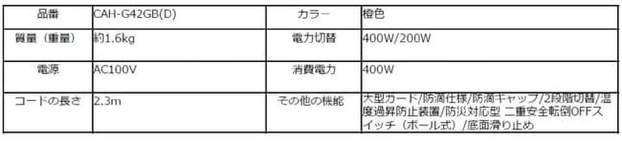 「アラジン BEAMS JAPANモデル」2021年 -- 新色「墨黒色」や人気の橙色など