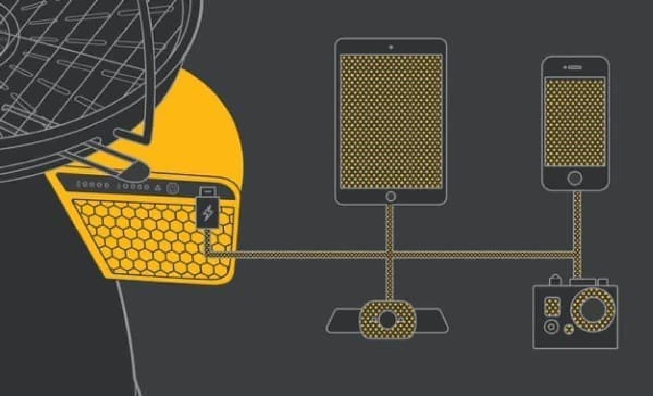 スマートフォンや GoPro など、様々なデバイスを充電できる