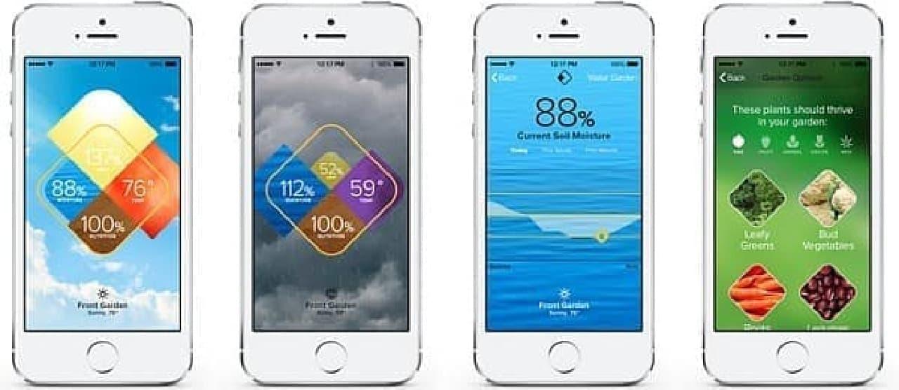 デバイスを管理する「スマートフォンアプリ」で構成される